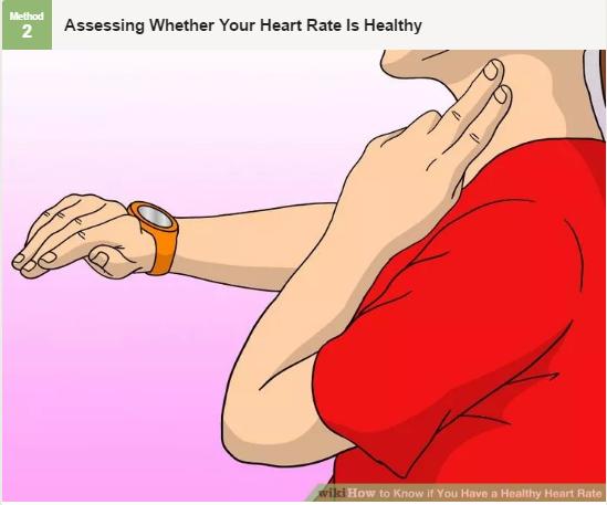 Cách nhận biết trái tim khỏe mạnh - Ảnh 5.